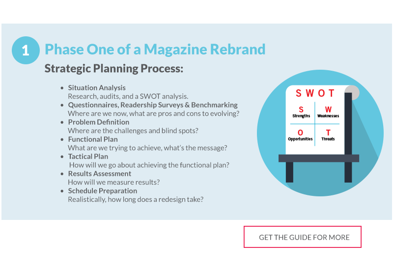 Phases of a Magazine Redesign (How to Redesign a Magazine)
