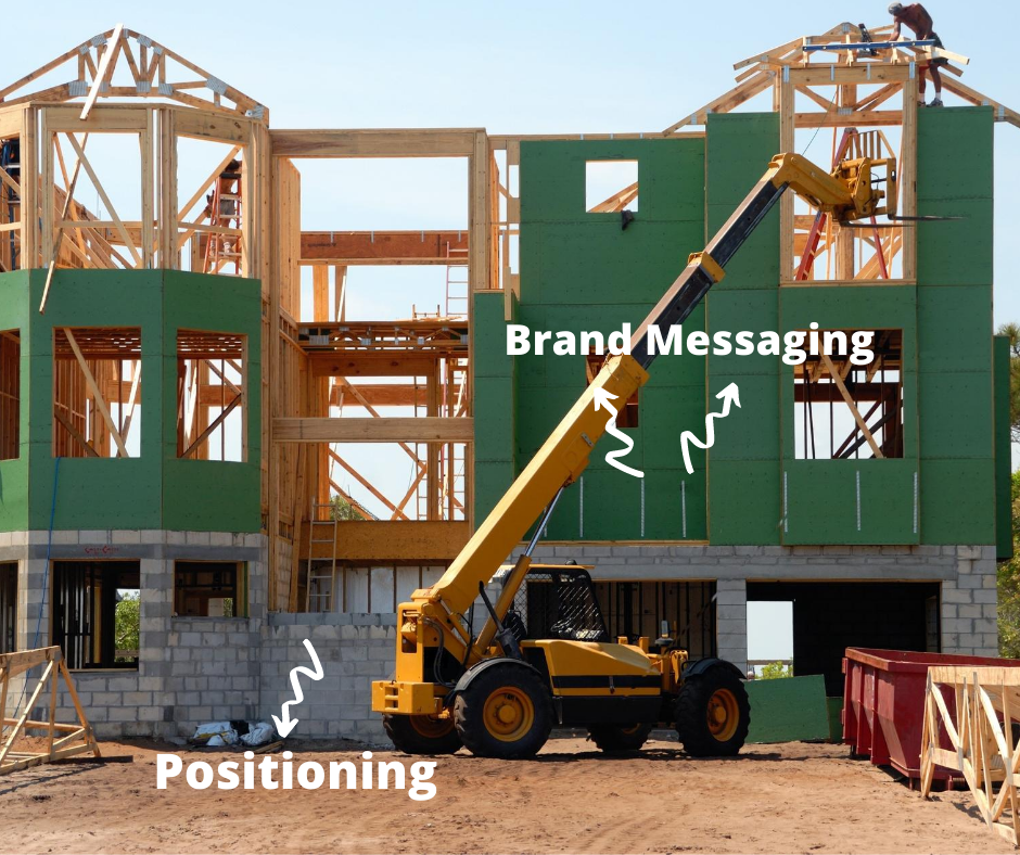 Brand Messaging Framework