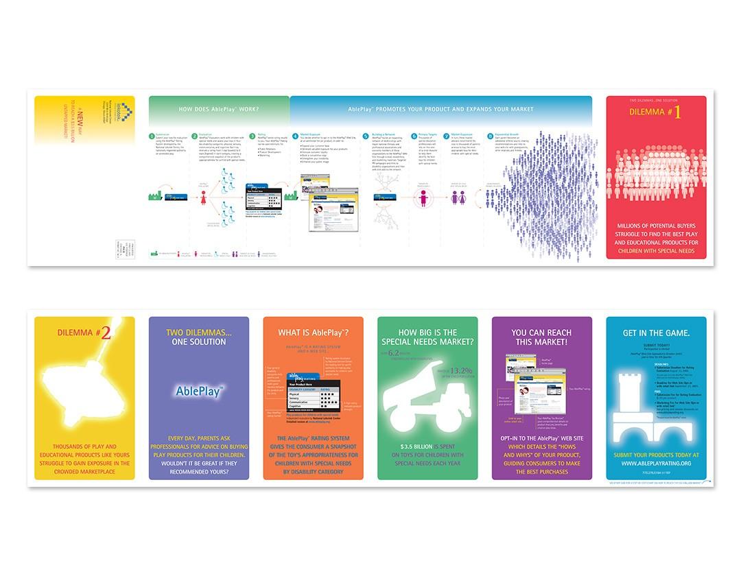 02_Mktg_Ableplay_Brochure_spread.jpg
